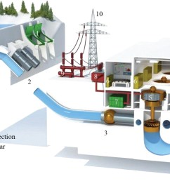 mini hydro u2013 leks environmental limitedmini hydro power [ 1301 x 688 Pixel ]