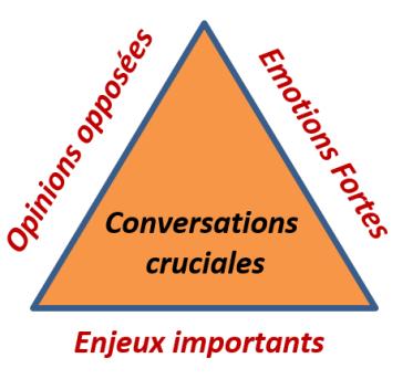 Conversations cruciales sachez communiquer