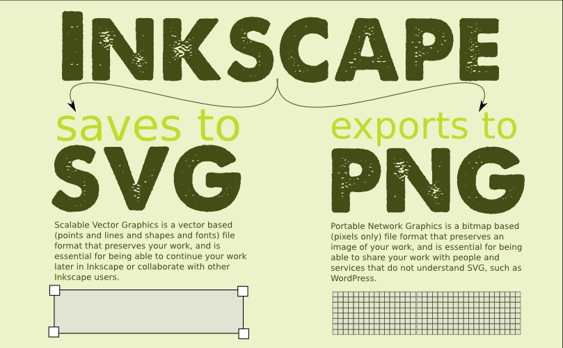 20121111: And explanation of SVG vs. PNG by John LeMasney via 365sketches.org #design (cc-sa)