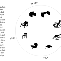 27 of 365: Convergence design principle