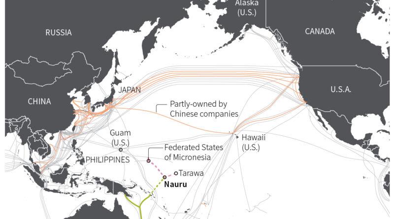 Nauru Submarine Cable