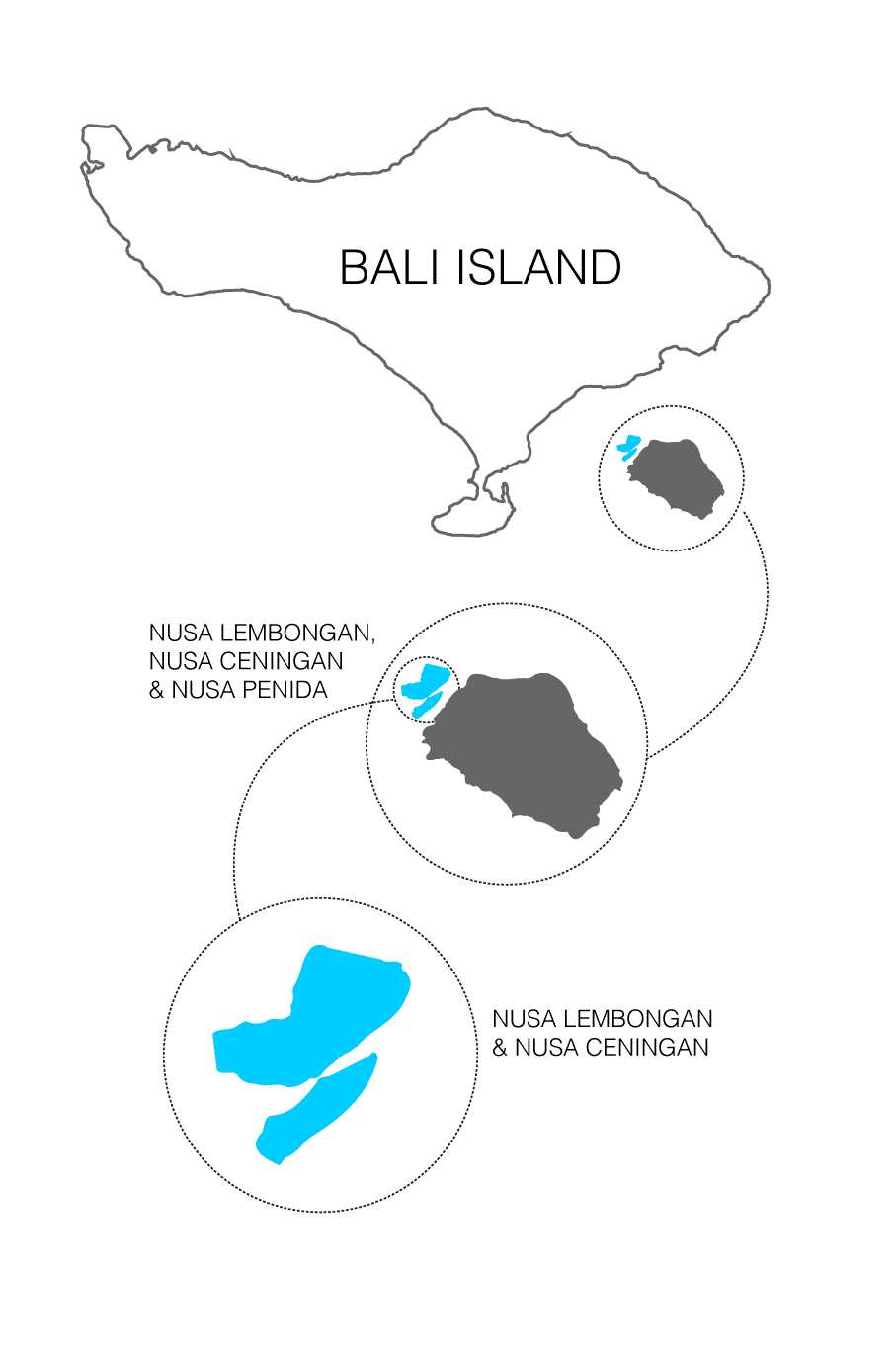 Nusa Lembongan Lembongan Island