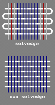 schéma-selvedge