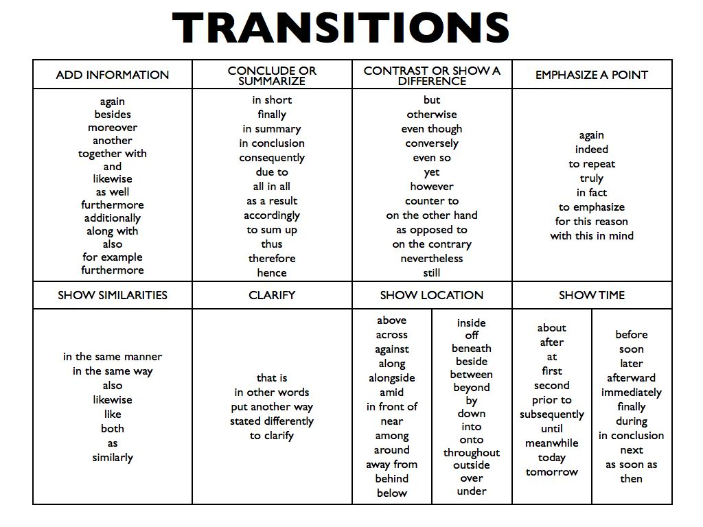 Transitions For An Opinion Essay