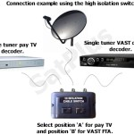 List of Working Boxes & Decoders that Opens DSTV, NSS, MYTV e.t.c Year 2013