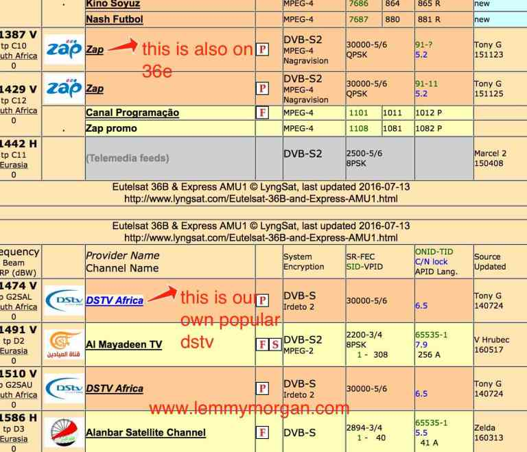 predetermine dish size before you start tracking any satellite TV