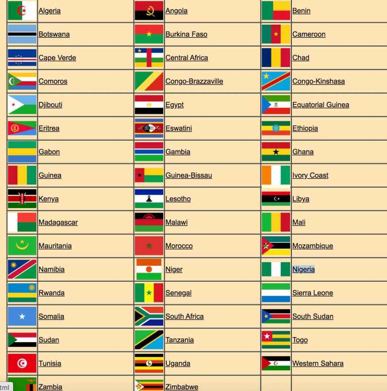 list of regions where you can watch free to air channels in africa