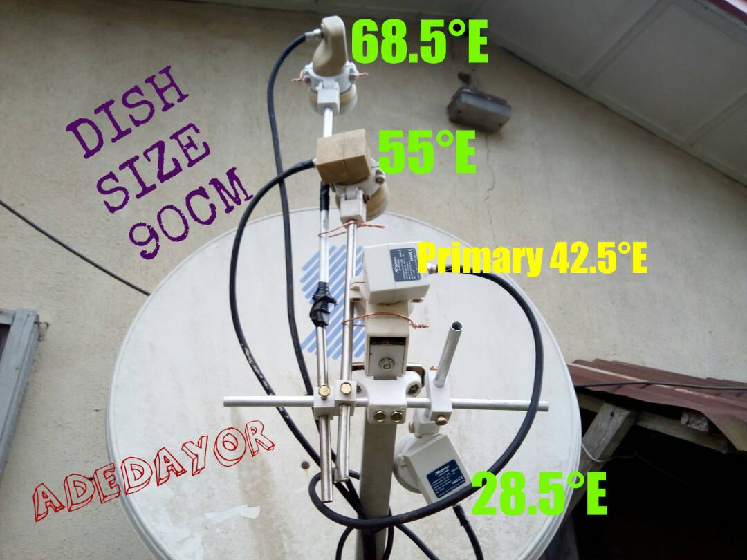 Best Nigerian Satellite Installers That Can Track Multi Sat On A