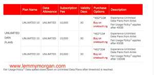 airtel nigeria unlimited