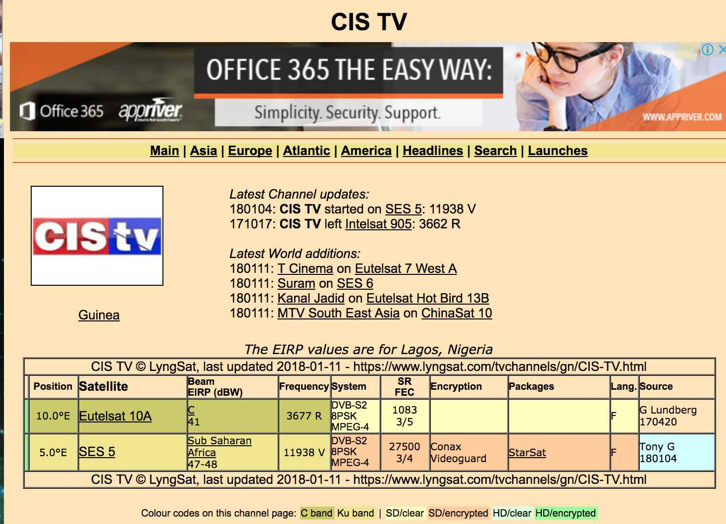 Signal 6 Vs Cis TV for soccer action across the globe how to