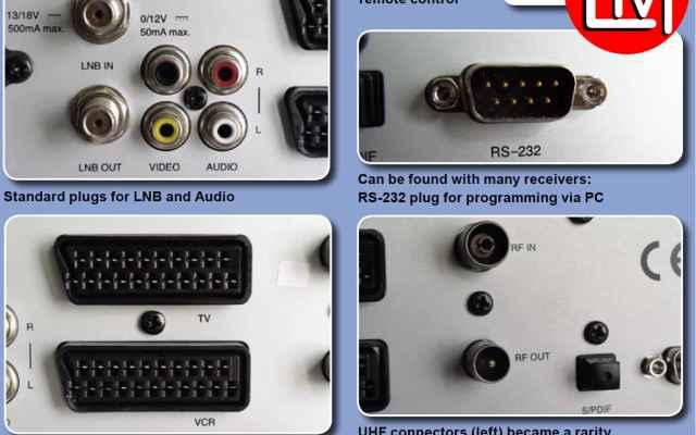 Basic satellite receivers manual
