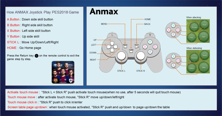Anmax TV box Joystick configuration