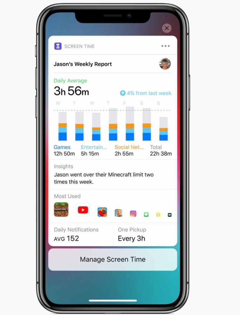 iOS 12 unique features: screen time