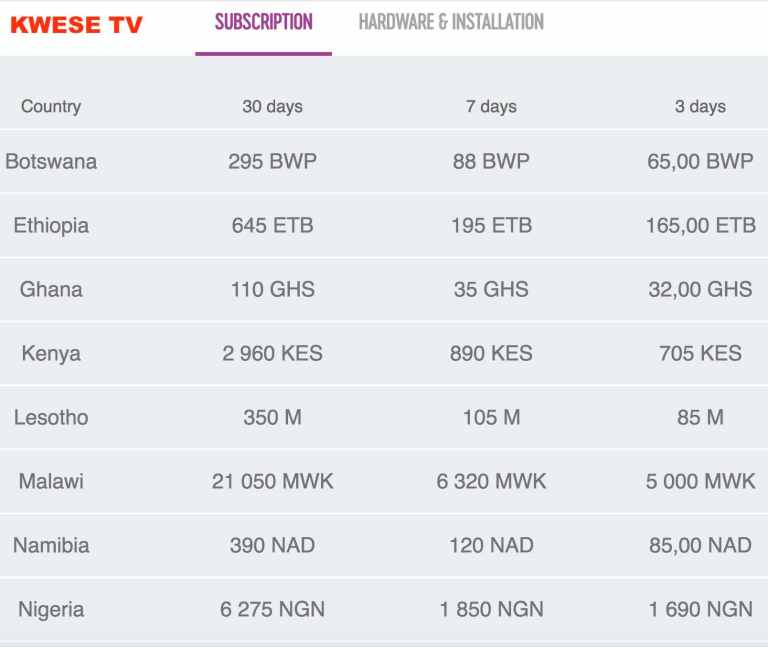 Kwese tv subscription in Africa