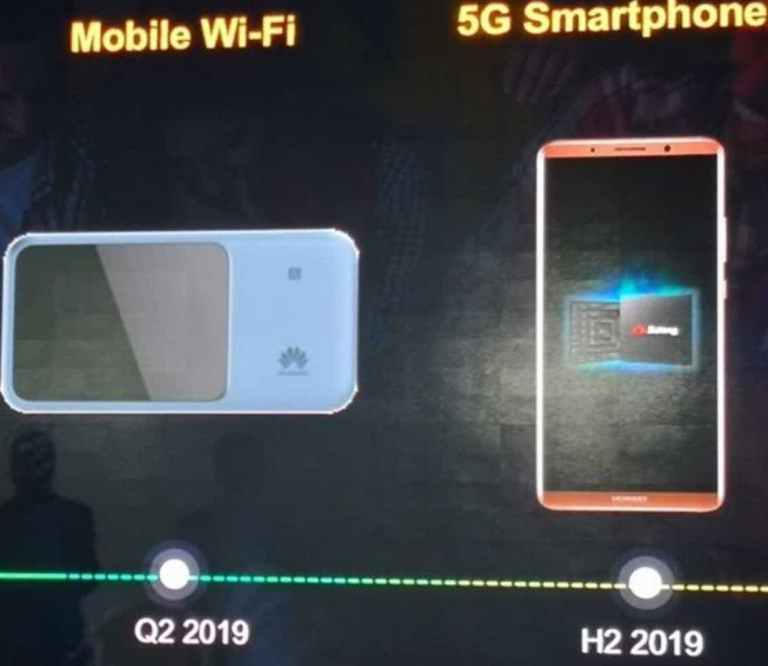 Huawei's 5G mobile phone production and release diagram