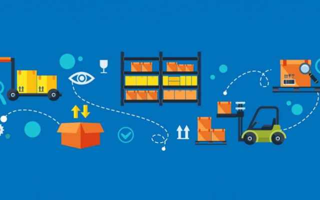 Inventory Management Software & accounting