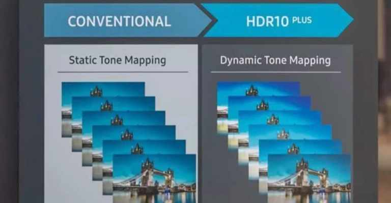HDR10+ TV Vs Conventional TV