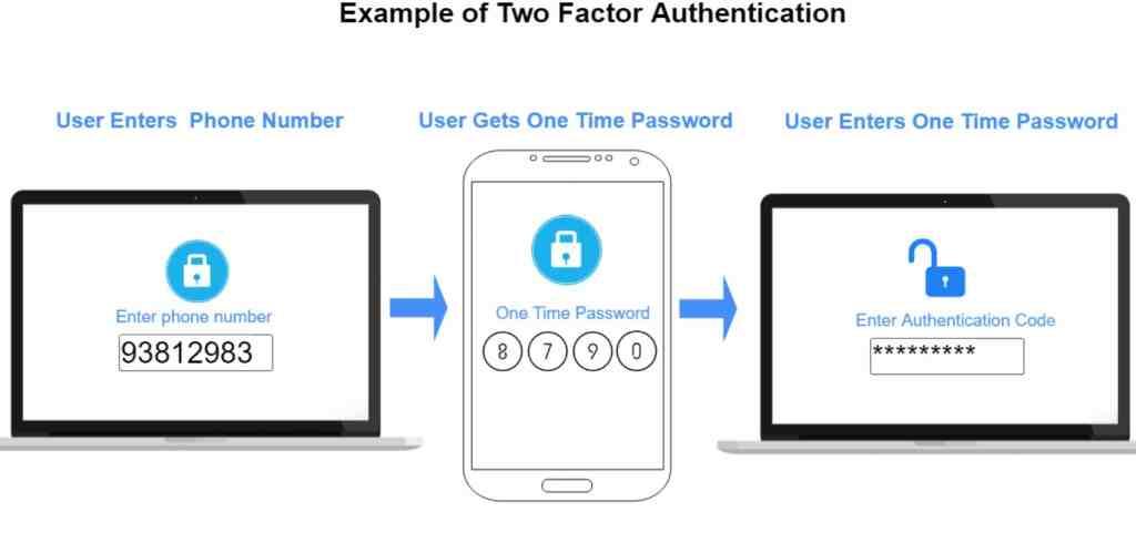 Fix Google 2-Step Verification