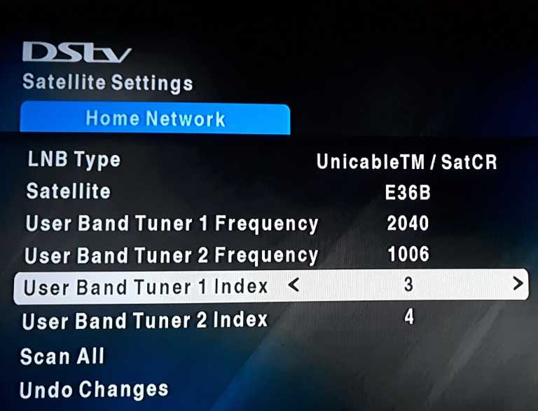 DStv User band frequencies