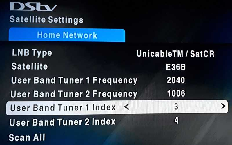 DStv Userband frequencies indexes