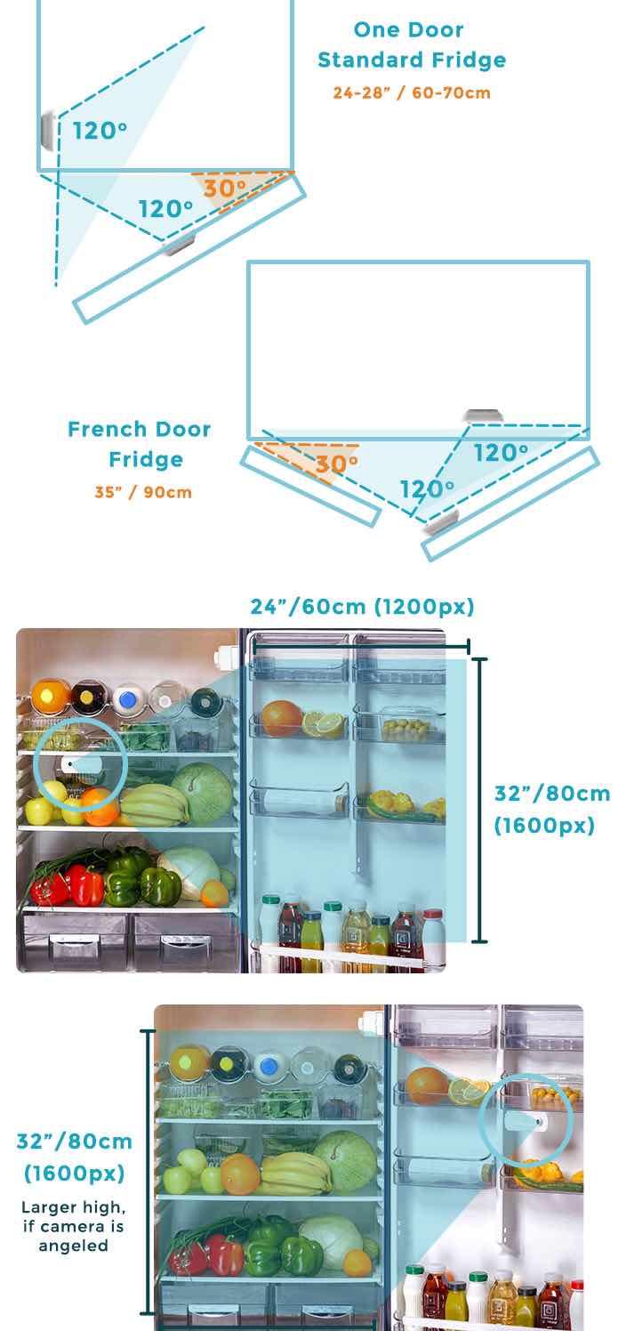 FridgeEYE Installation Infographic