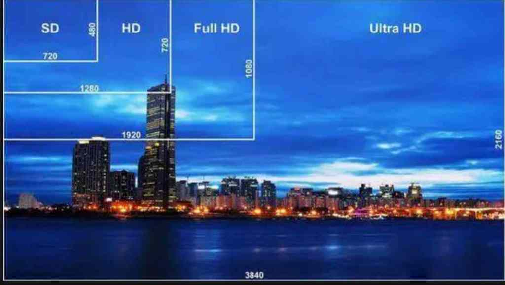 don't buy a smart tv simply because of the large size