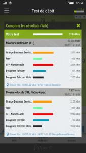 Moyennes resultats wifi nperf