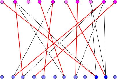 lemon matching algorithms