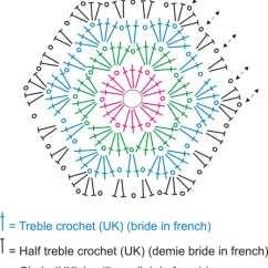 Crochet Granny Square Diagram Jungle Food Web Half Hexagon Pattern  Easy Patterns