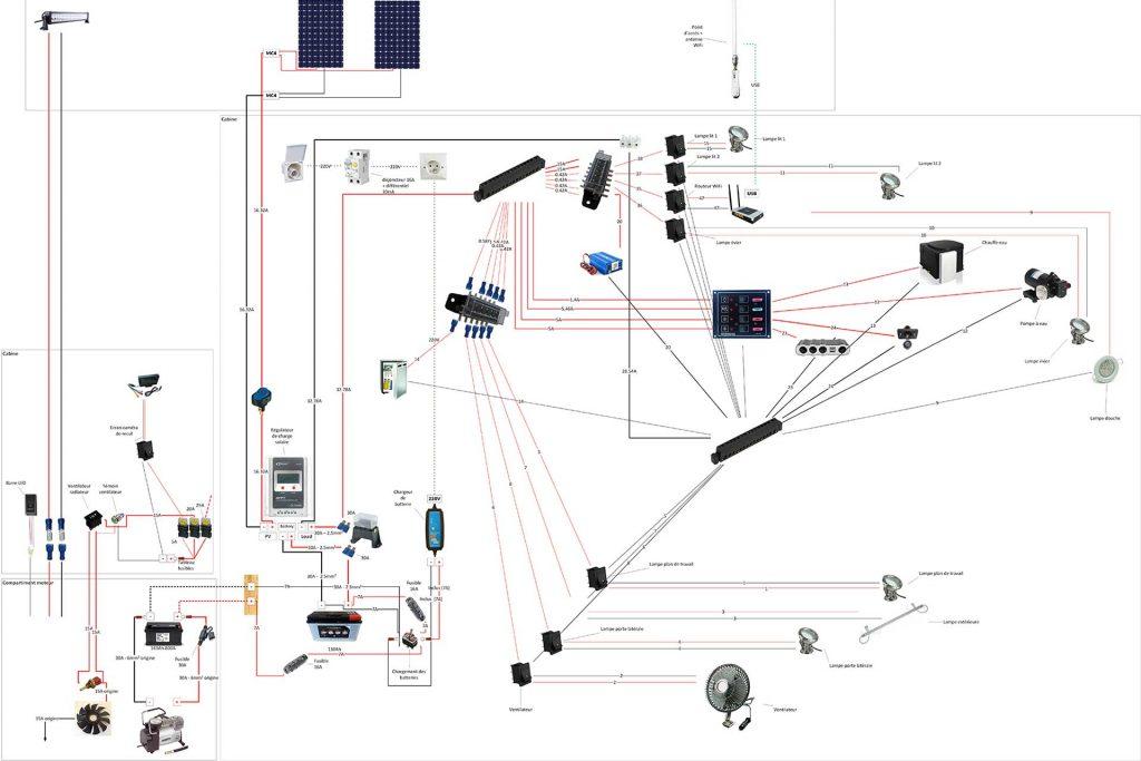 Shema électrique de notre camion