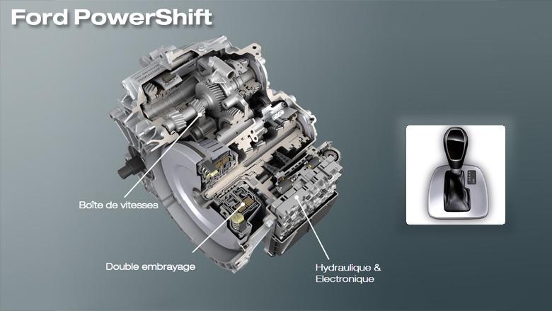 Ford Fiesta Transmission Problems & Powershift Trans-Defect | Lemon