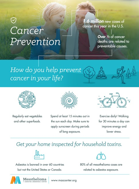 Melaleuca Cancer Prevention