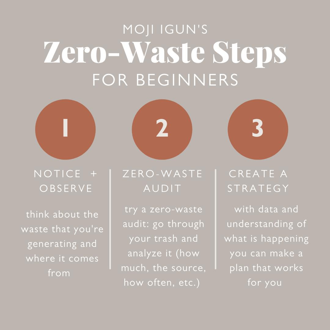 zero-waste mindset