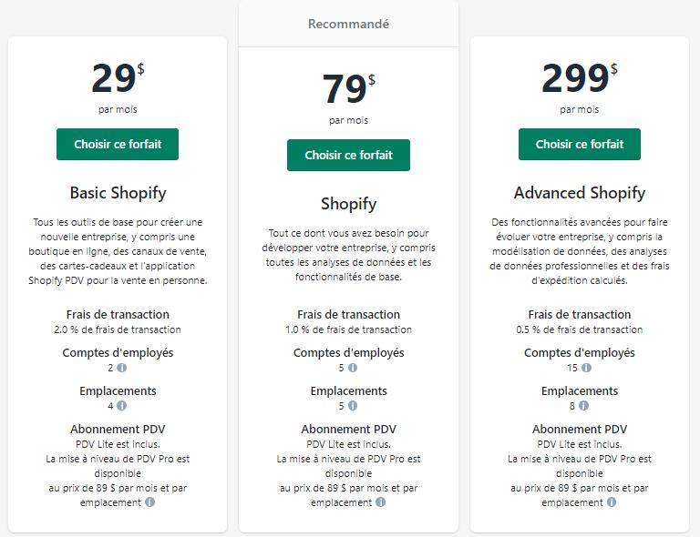 différents forfaits Shopify