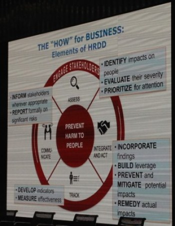 Human rights conf - the how for business