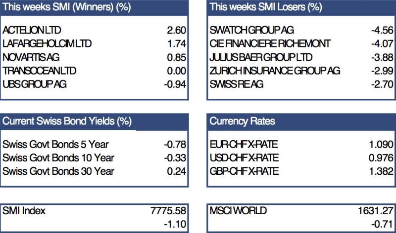 Investec Switzerland_3