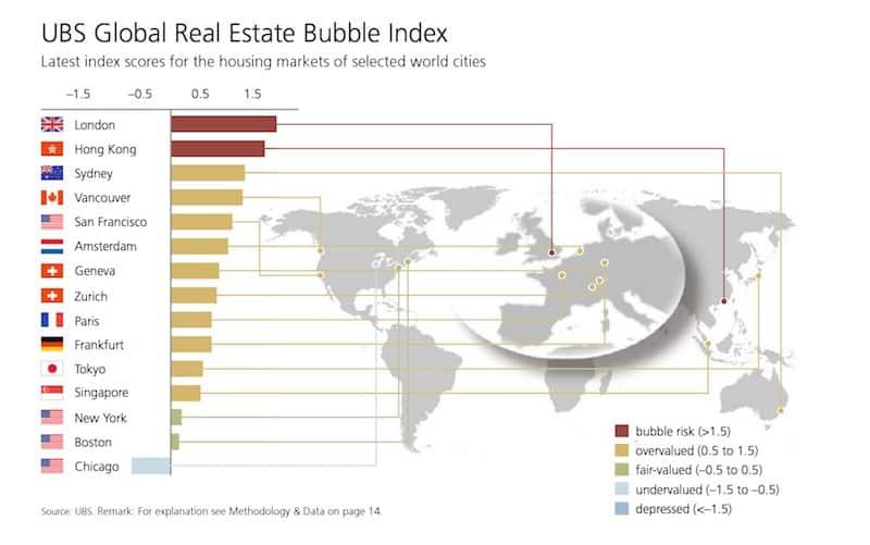 Source: UBS
