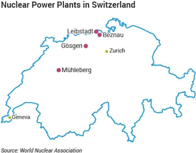 Switzerland's nuclear power plants - Source: World Nuclear Association