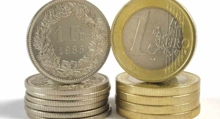Euro gains against Swiss franc on French election result