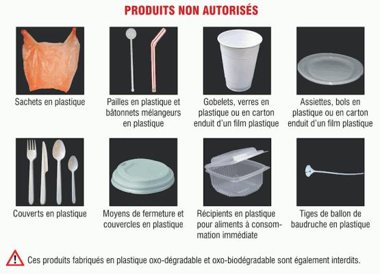 Fines for single use plastic in Geneva