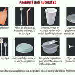 Fines for single use plastic in Geneva
