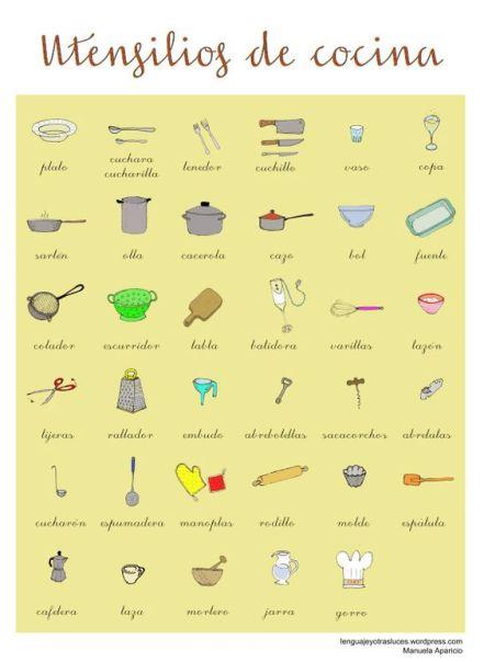 Utensilios recipientes y medidas de cocina lenguaje y for Lista de utensilios de cocina en quechua
