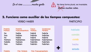 Los Verbos Más Usados En Español Lenguaje Y Otras Luces