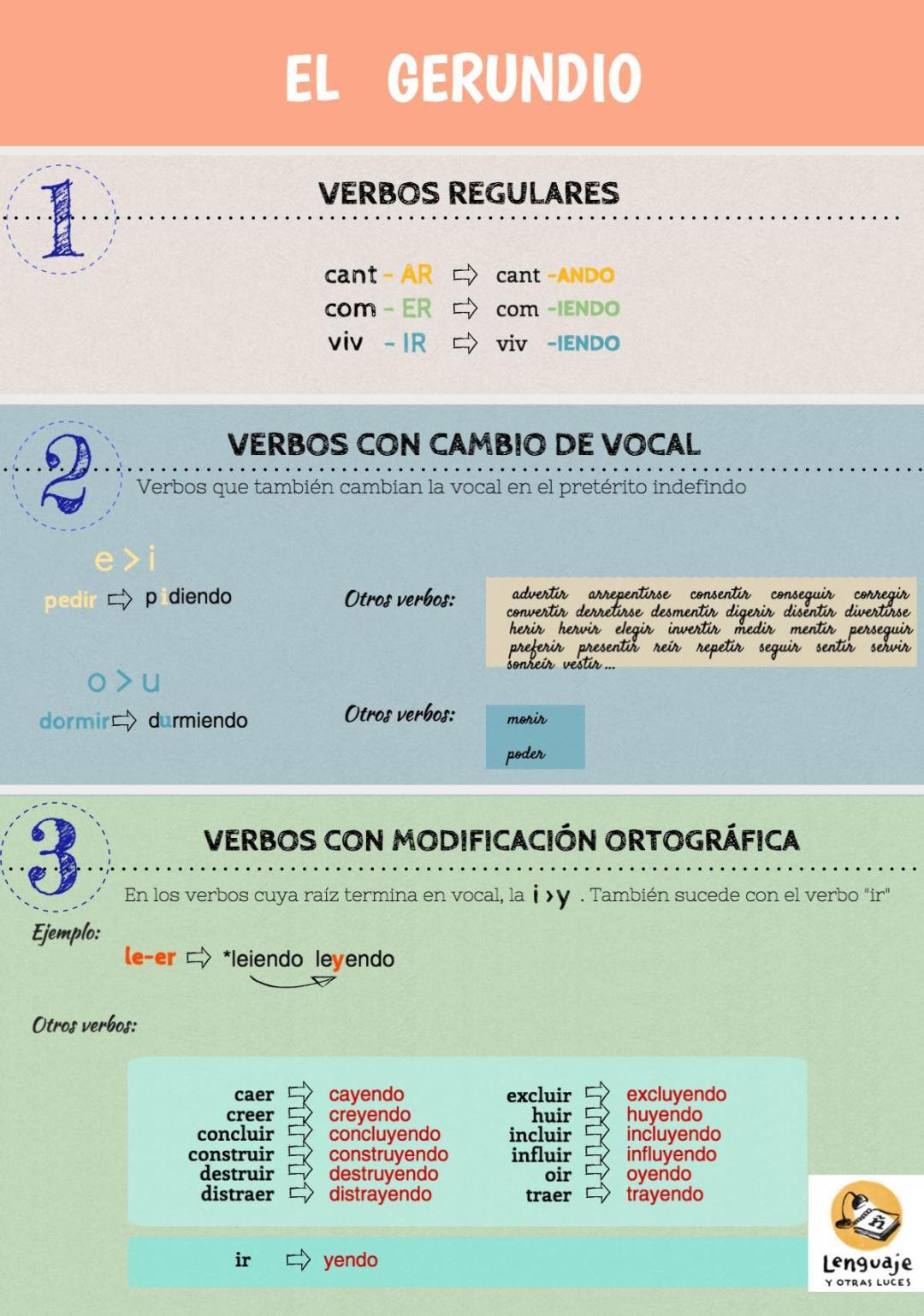 el-gerundio en español. Verbos irregulares. Actividades y ejercicios ELE
