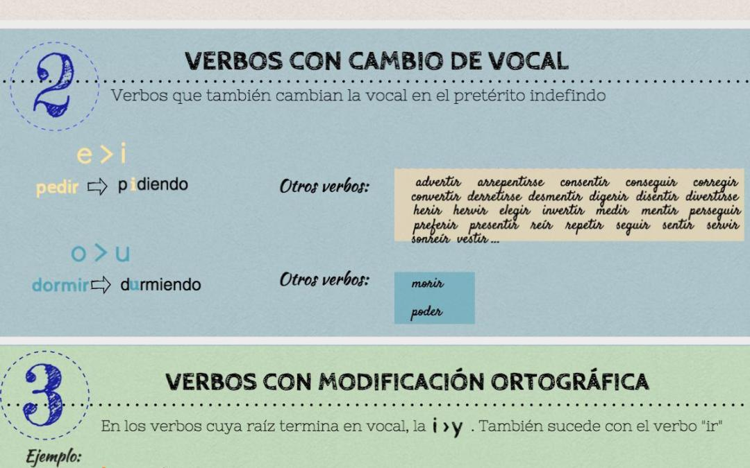 El gerundio en español