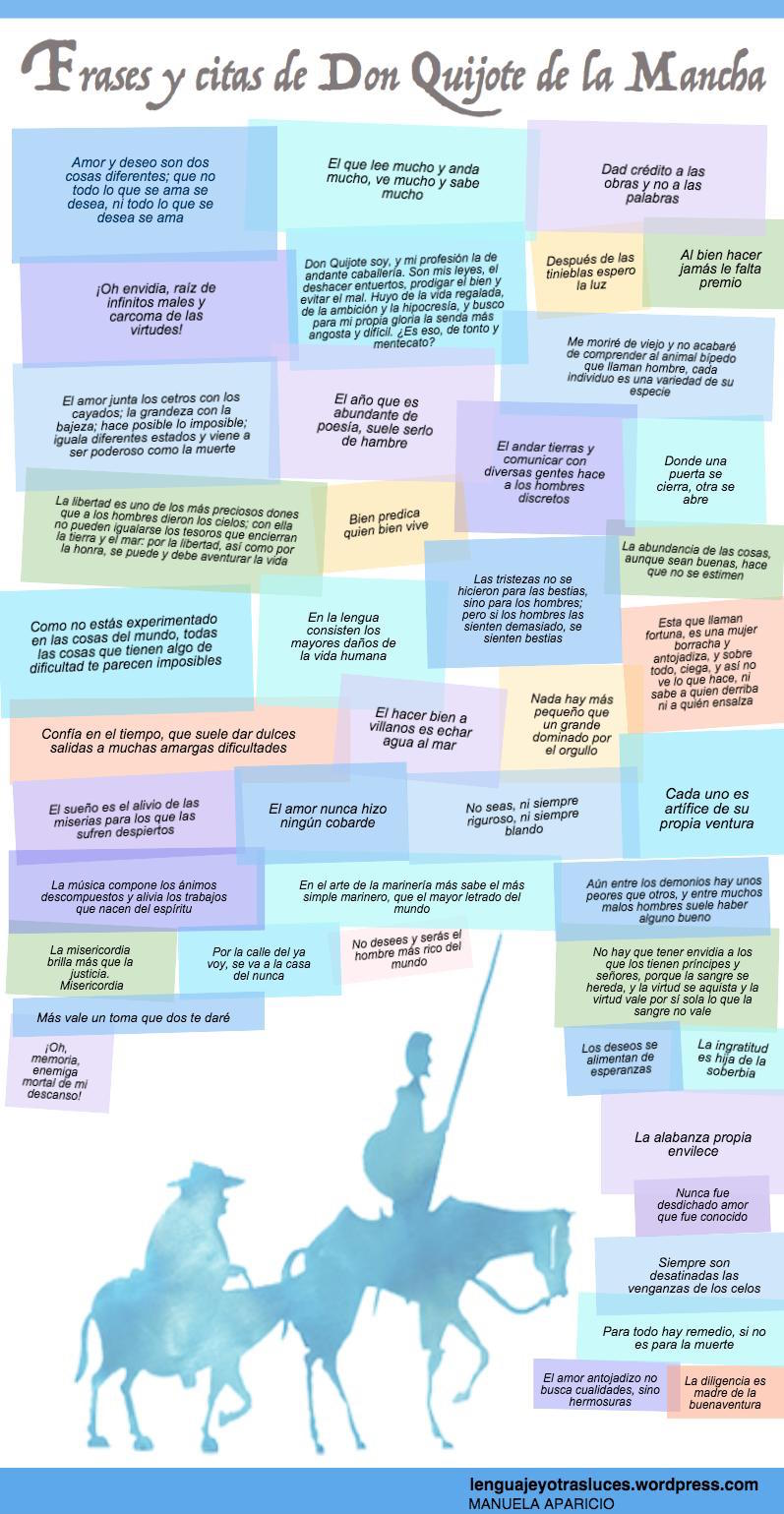 Don Quijote: infografía, resumen y frases - lenguaje y otras luces