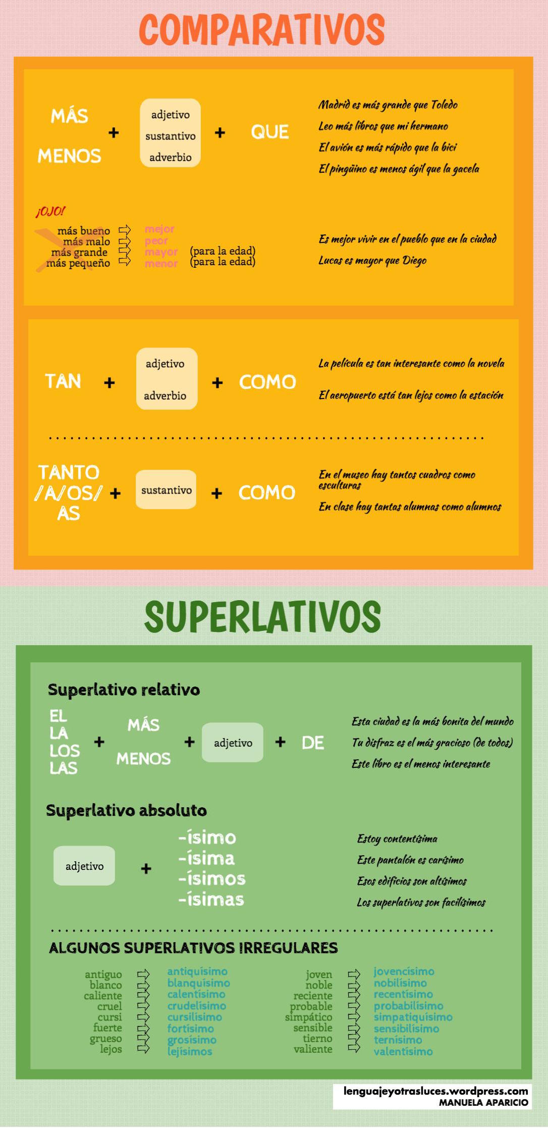 Comparativos Y Superlativos En Español Lenguaje Y Otras Luces