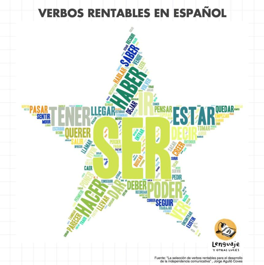 verbos rentables en español