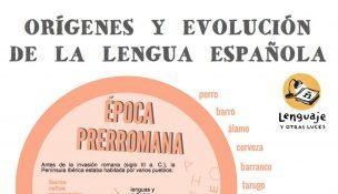 Origen y evolución de la lengua española