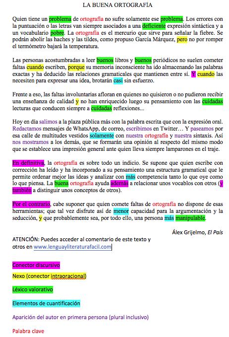 Comentario De Texto Selectividad Lengua Y Literatura Fácil